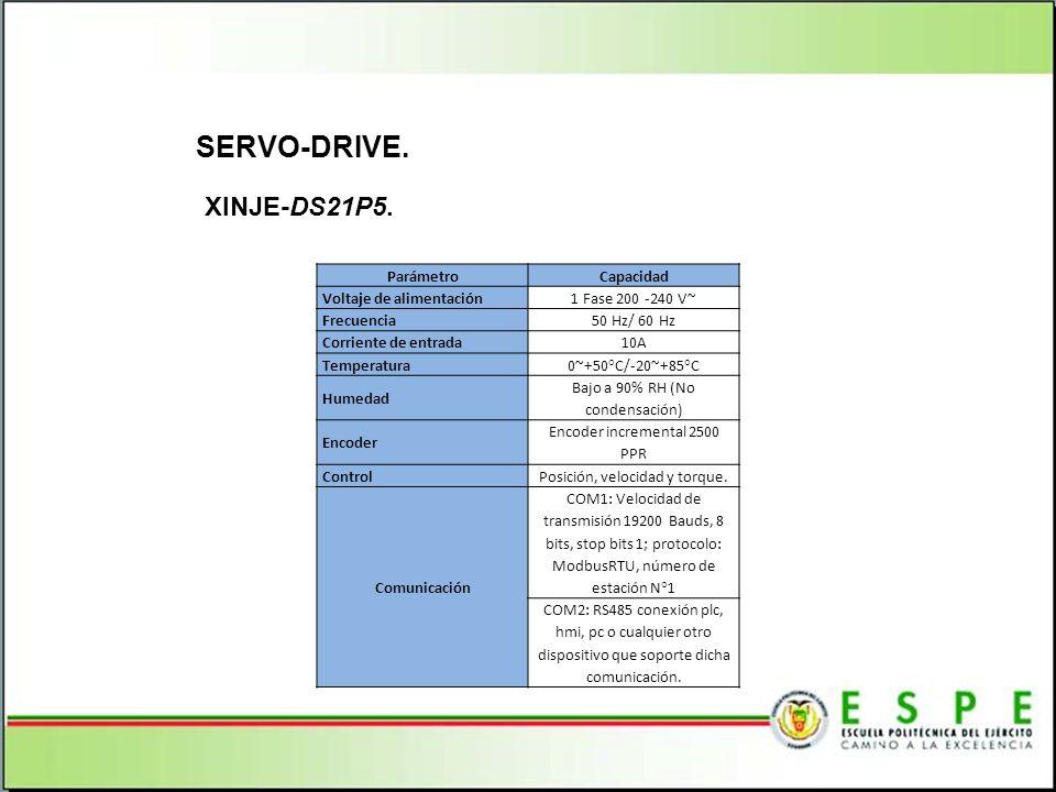 SERVO-DRIVE. XINJE-DS21P5. Referente al cantón el Empalme 45 Parámetro