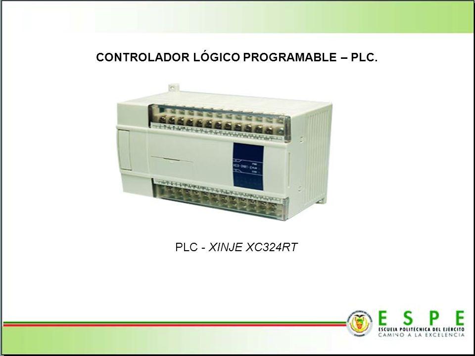 CONTROLADOR LÓGICO PROGRAMABLE – PLC.