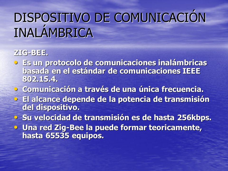 DISPOSITIVO DE COMUNICACIÓN INALÁMBRICA