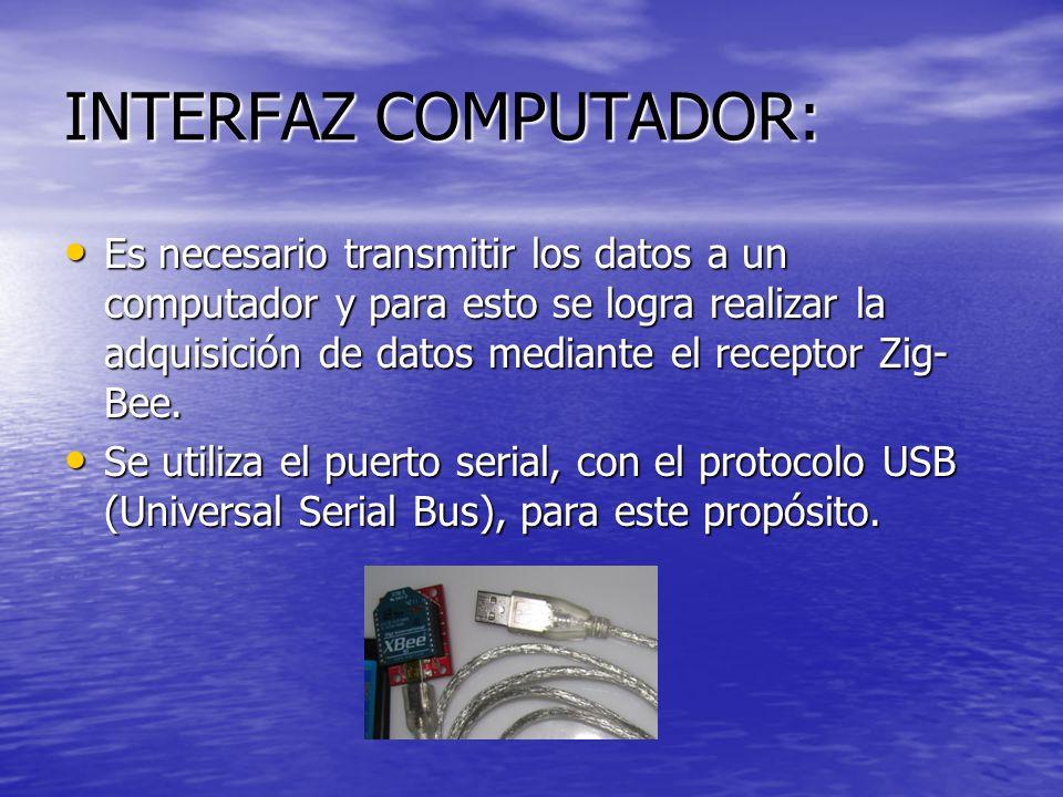 INTERFAZ COMPUTADOR: