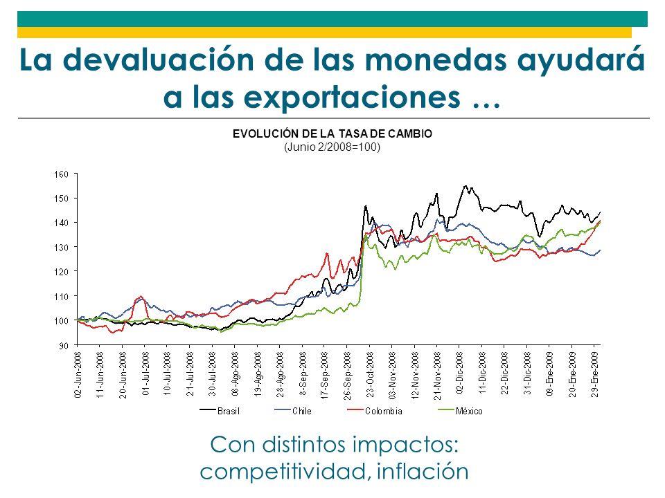 La devaluación de las monedas ayudará a las exportaciones …