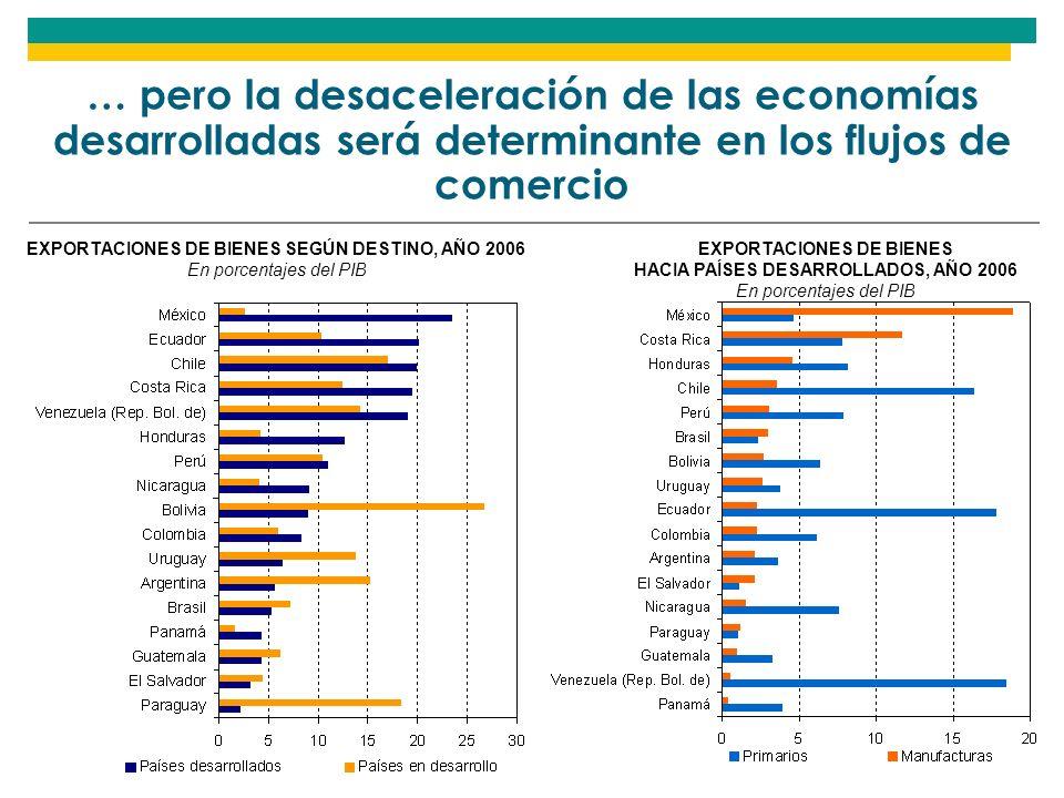 … pero la desaceleración de las economías desarrolladas será determinante en los flujos de comercio