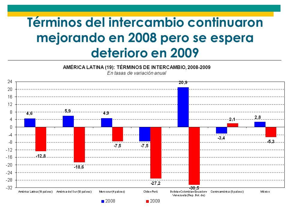 AMÉRICA LATINA (19): TÉRMINOS DE INTERCAMBIO, 2008-2009