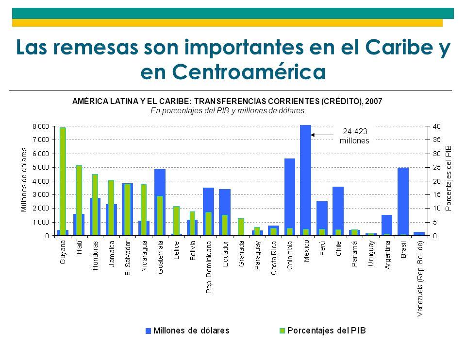 Las remesas son importantes en el Caribe y en Centroamérica