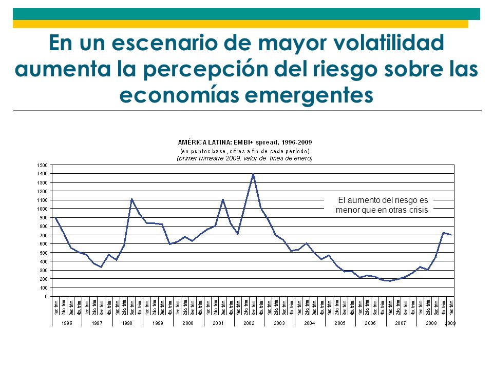 En un escenario de mayor volatilidad aumenta la percepción del riesgo sobre las economías emergentes