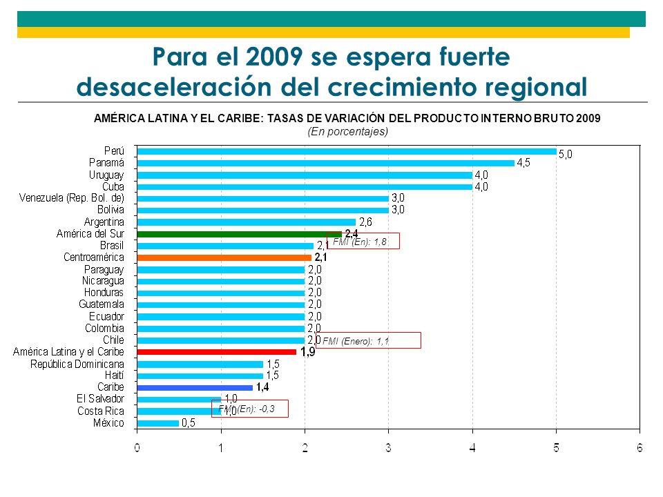 Para el 2009 se espera fuerte desaceleración del crecimiento regional