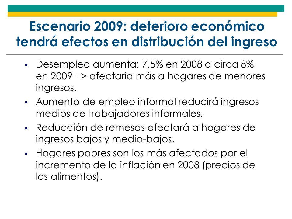 Escenario 2009: deterioro económico tendrá efectos en distribución del ingreso