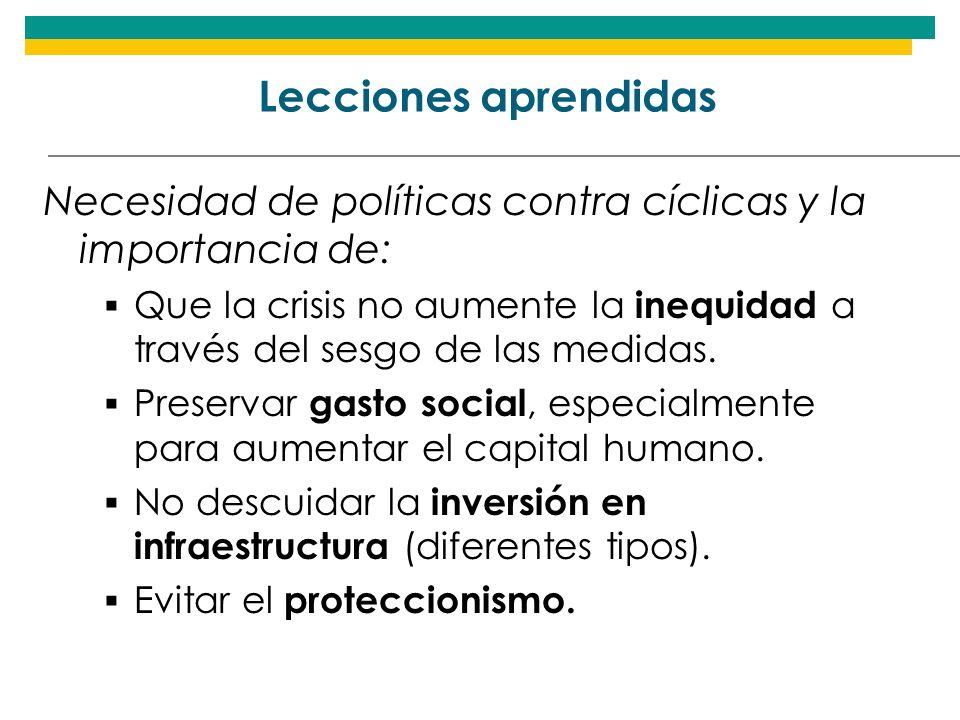 Lecciones aprendidas Necesidad de políticas contra cíclicas y la importancia de: