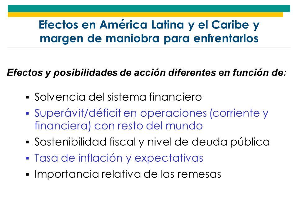 Efectos en América Latina y el Caribe y margen de maniobra para enfrentarlos