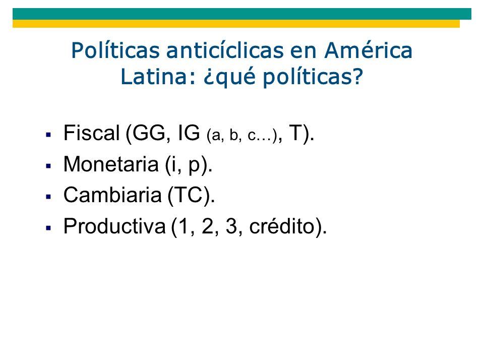 Políticas anticíclicas en América Latina: ¿qué políticas