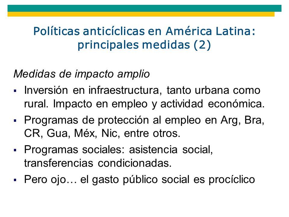 Políticas anticíclicas en América Latina: principales medidas (2)