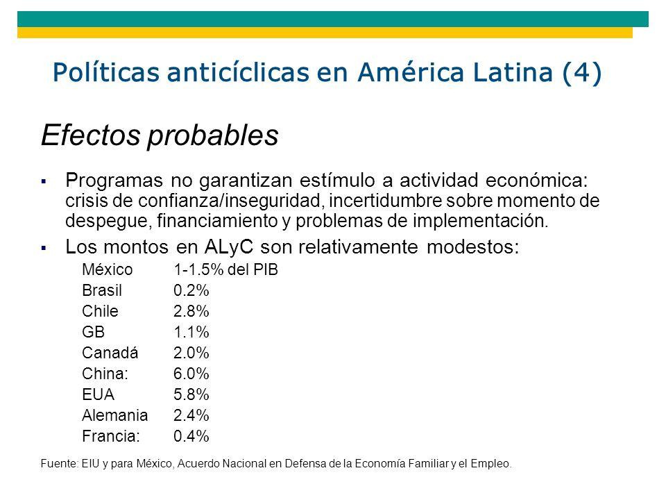 Políticas anticíclicas en América Latina (4)