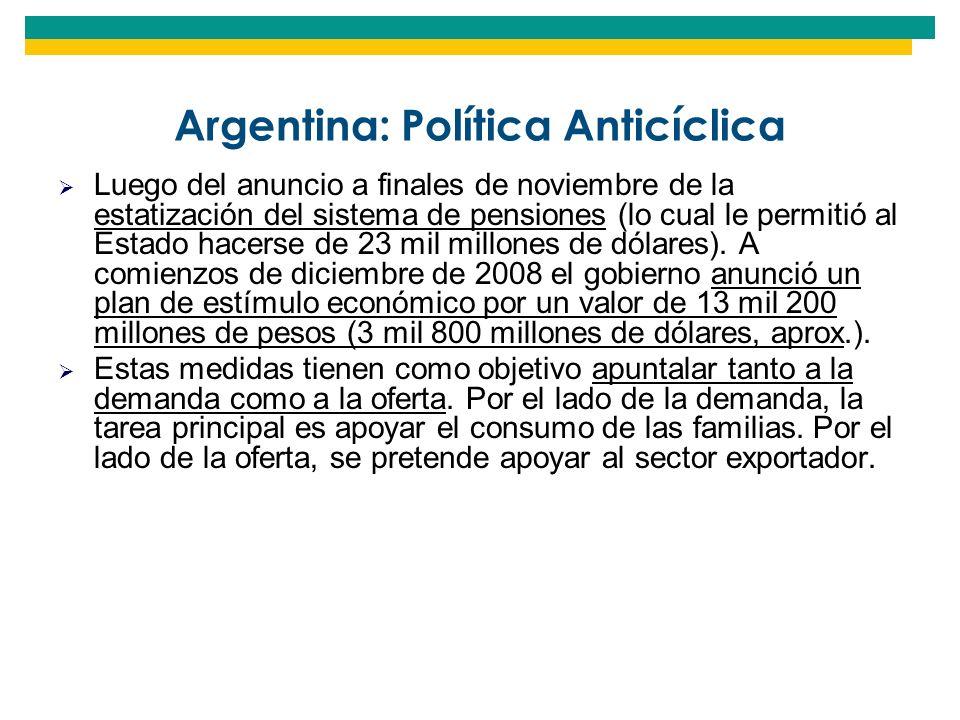 Argentina: Política Anticíclica