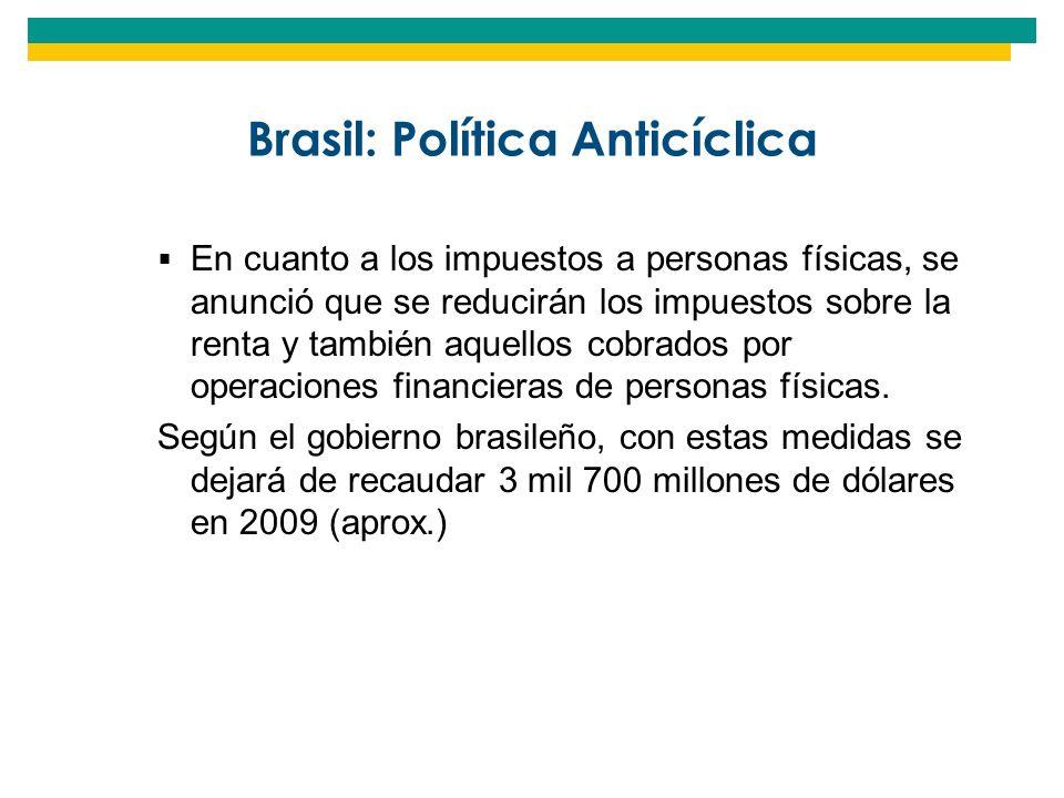 Brasil: Política Anticíclica