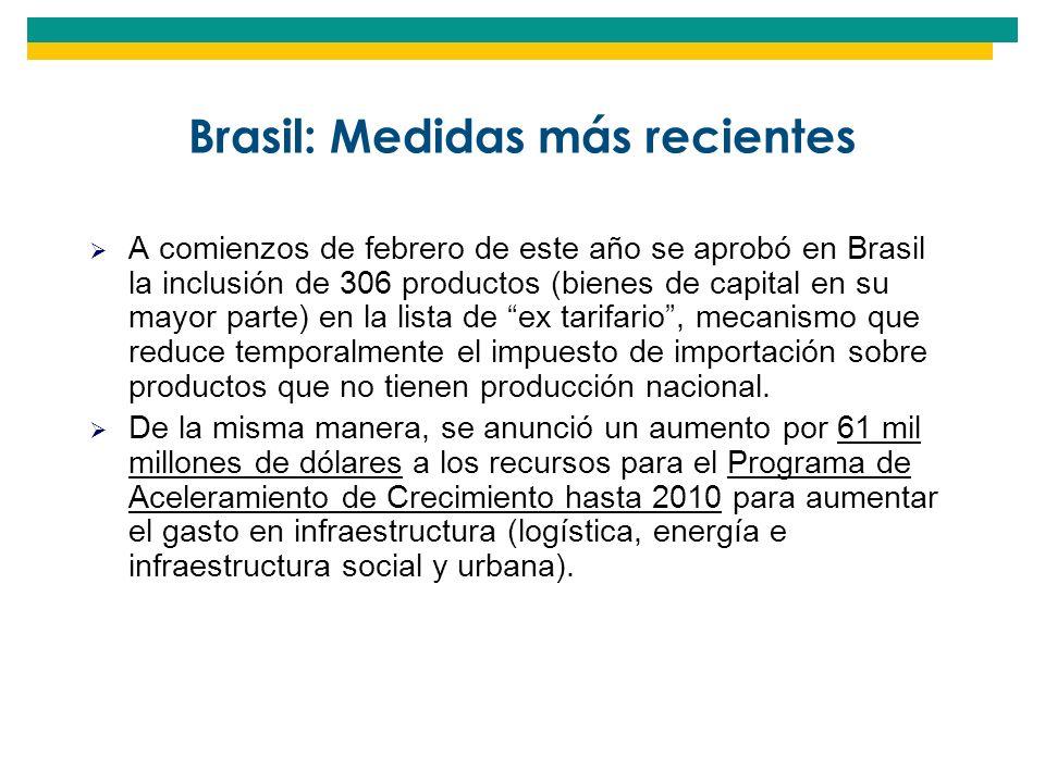 Brasil: Medidas más recientes