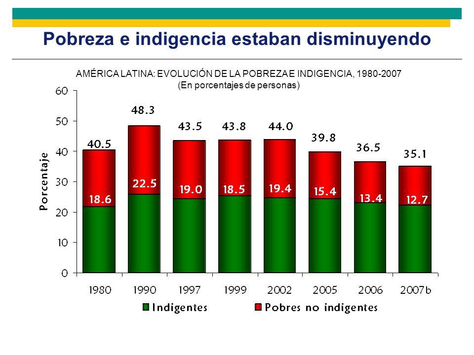 Pobreza e indigencia estaban disminuyendo