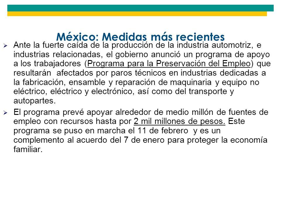 México: Medidas más recientes