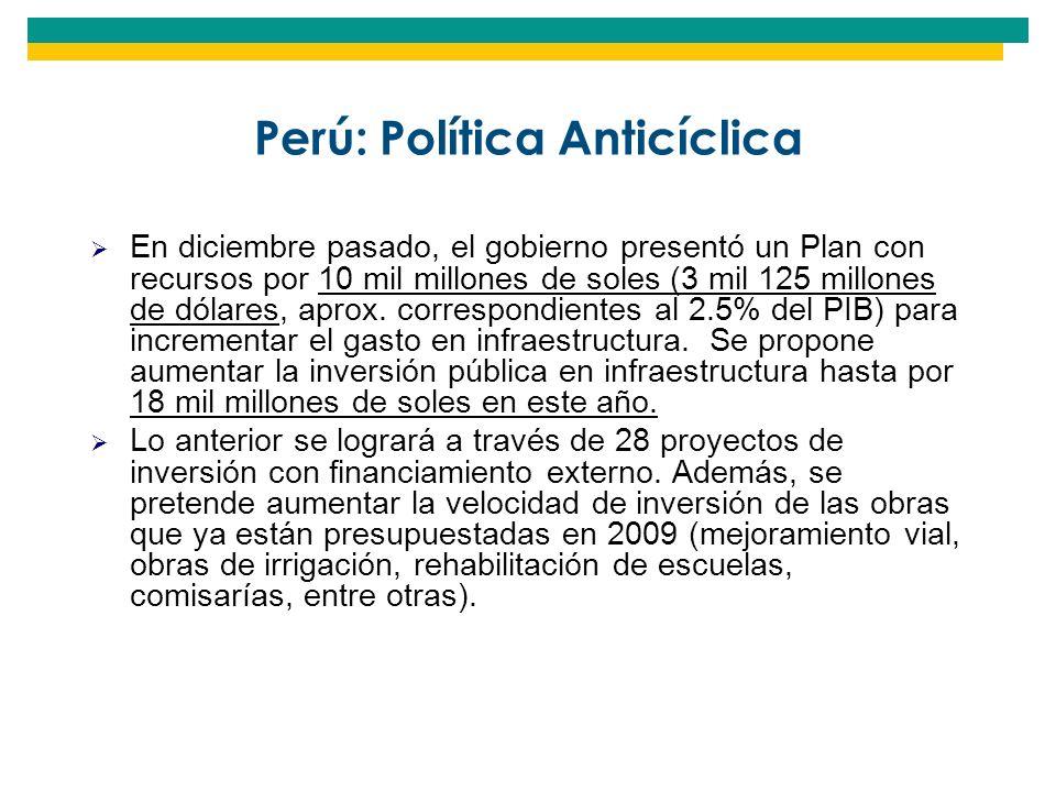 Perú: Política Anticíclica