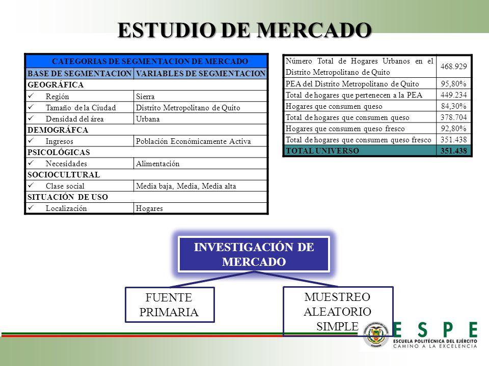 VARIABLES DE SEGMENTACION INVESTIGACIÓN DE MERCADO