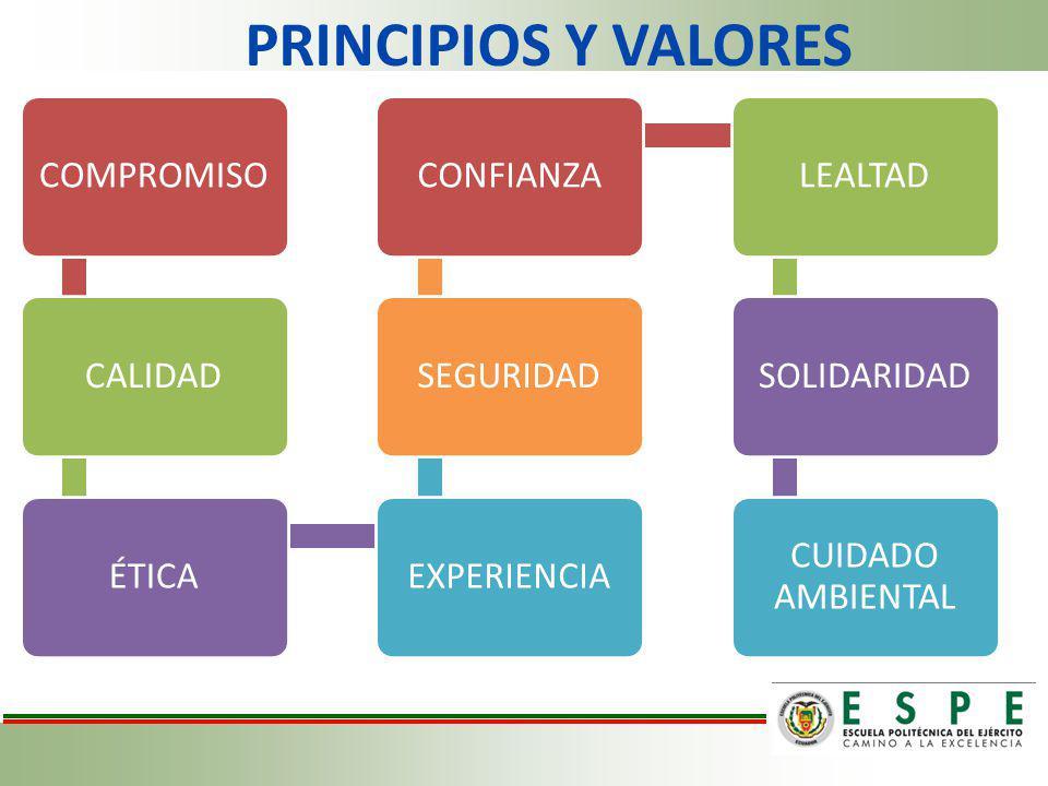 PRINCIPIOS Y VALORES COMPROMISO CALIDAD ÉTICA EXPERIENCIA SEGURIDAD