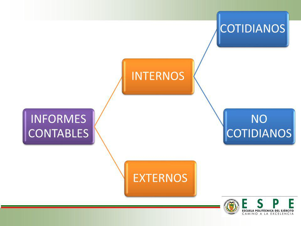 INFORMES CONTABLES INTERNOS COTIDIANOS NO COTIDIANOS EXTERNOS