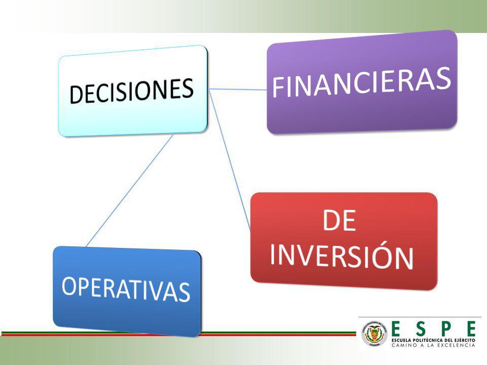 DECISIONES FINANCIERAS DE INVERSIÓN OPERATIVAS