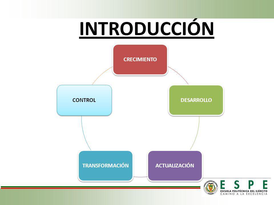 INTRODUCCIÓN CRECIMIENTO DESARROLLO ACTUALIZACIÓN TRANSFORMACIÓN