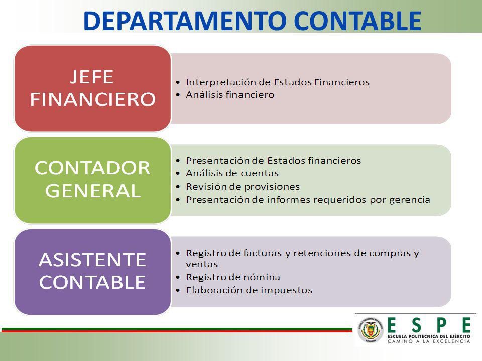 DEPARTAMENTO CONTABLE