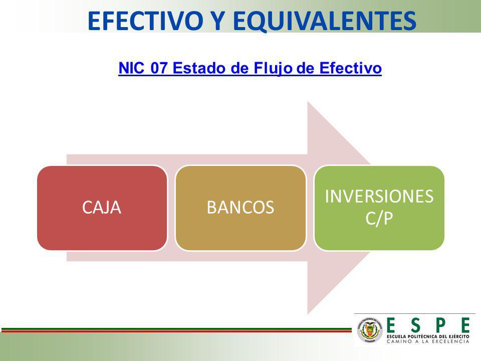 EFECTIVO Y EQUIVALENTES NIC 07 Estado de Flujo de Efectivo