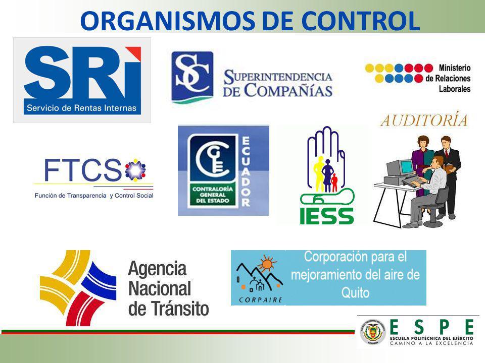 ORGANISMOS DE CONTROL