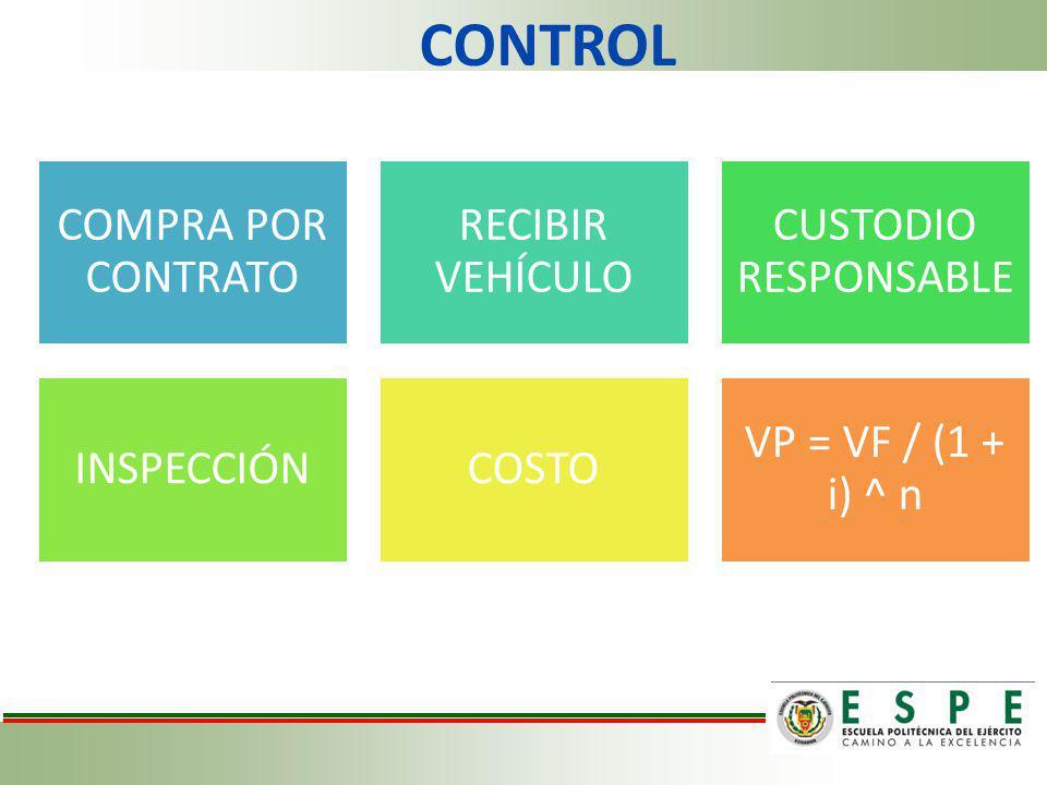 CONTROL COMPRA POR CONTRATO RECIBIR VEHÍCULO CUSTODIO RESPONSABLE