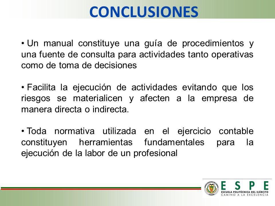 CONCLUSIONES Un manual constituye una guía de procedimientos y una fuente de consulta para actividades tanto operativas como de toma de decisiones.
