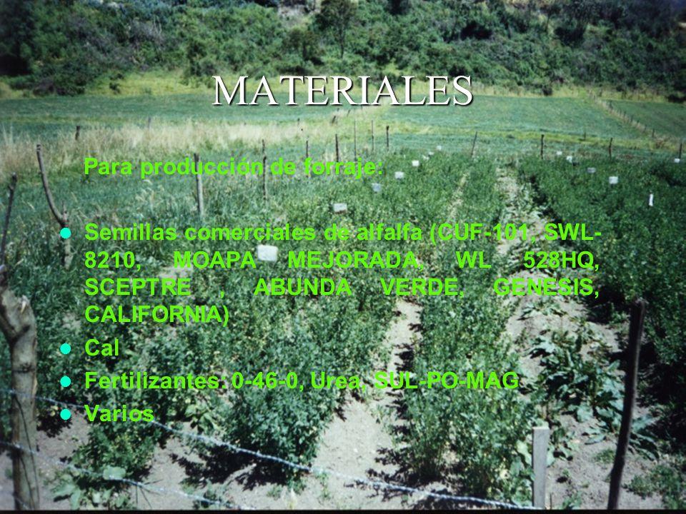 MATERIALES Para producción de forraje: