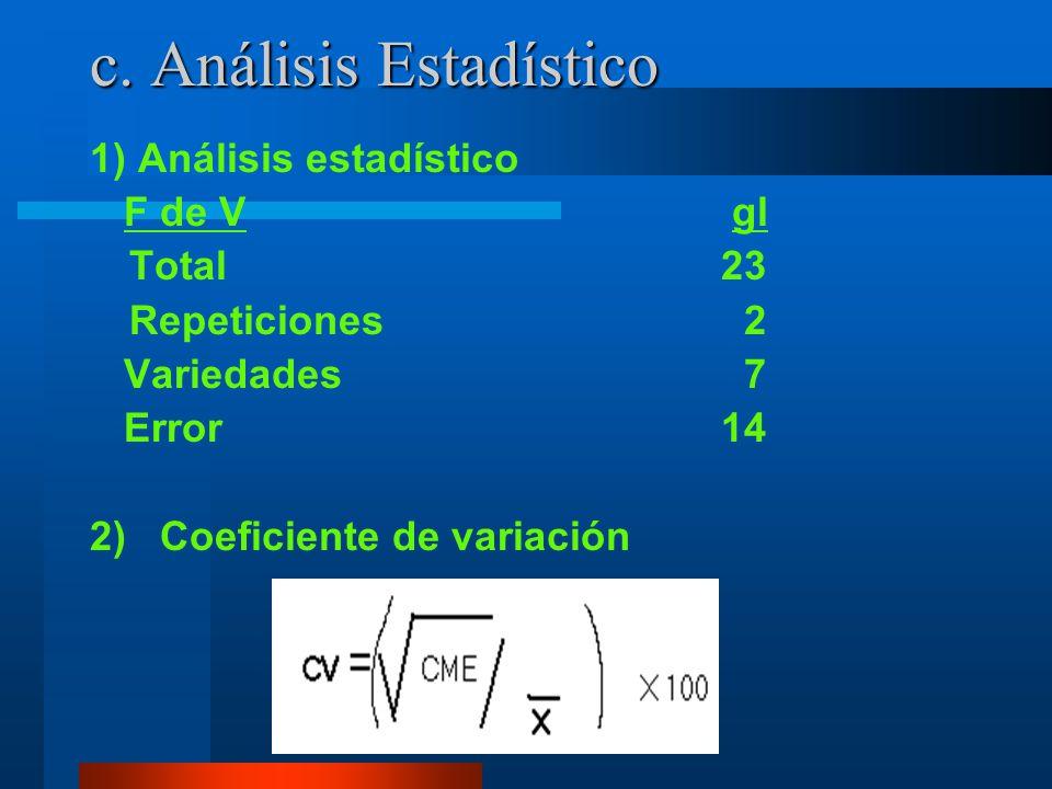 c. Análisis Estadístico