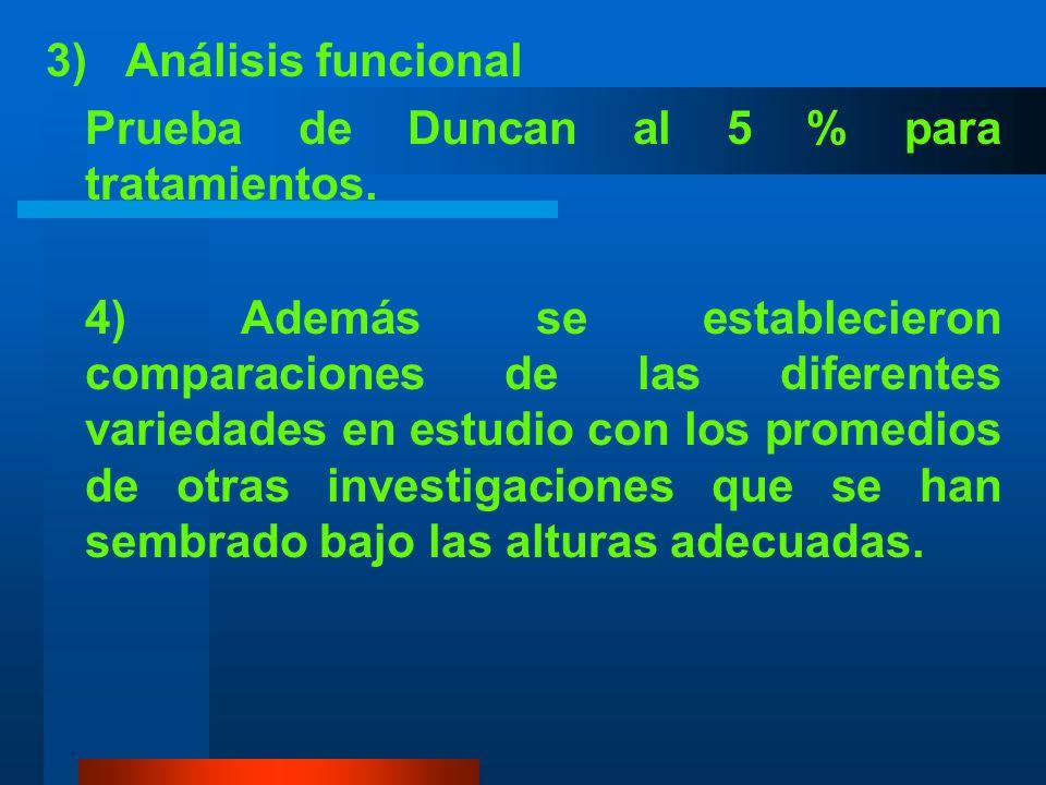3) Análisis funcional Prueba de Duncan al 5 % para tratamientos.