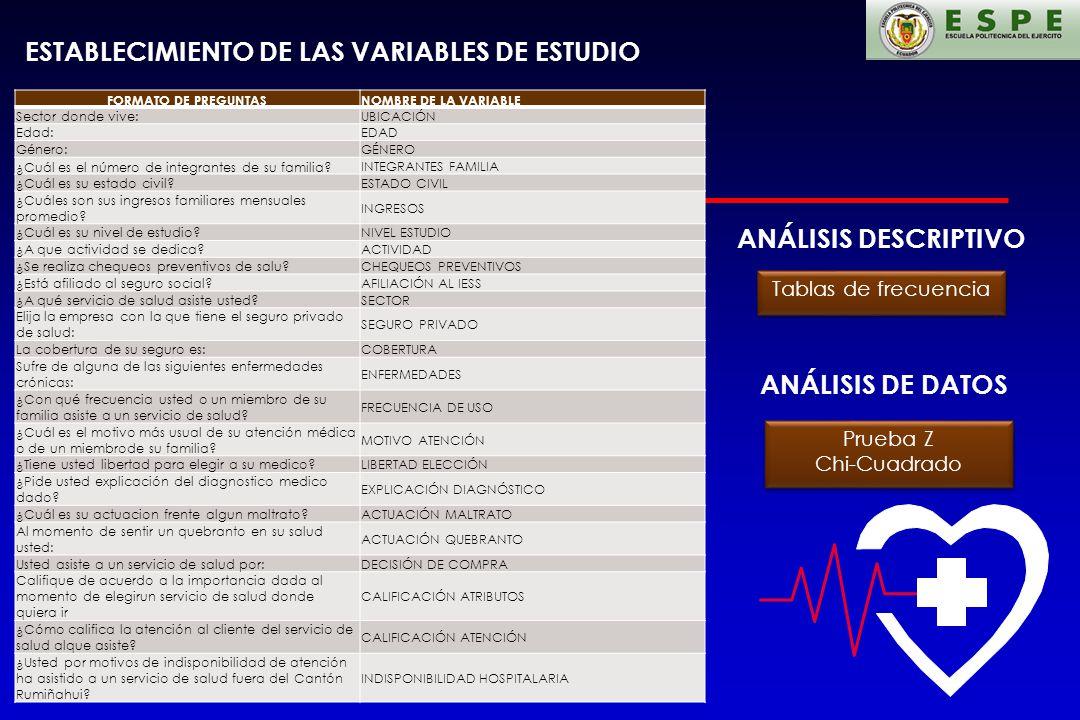 ESTABLECIMIENTO DE LAS VARIABLES DE ESTUDIO