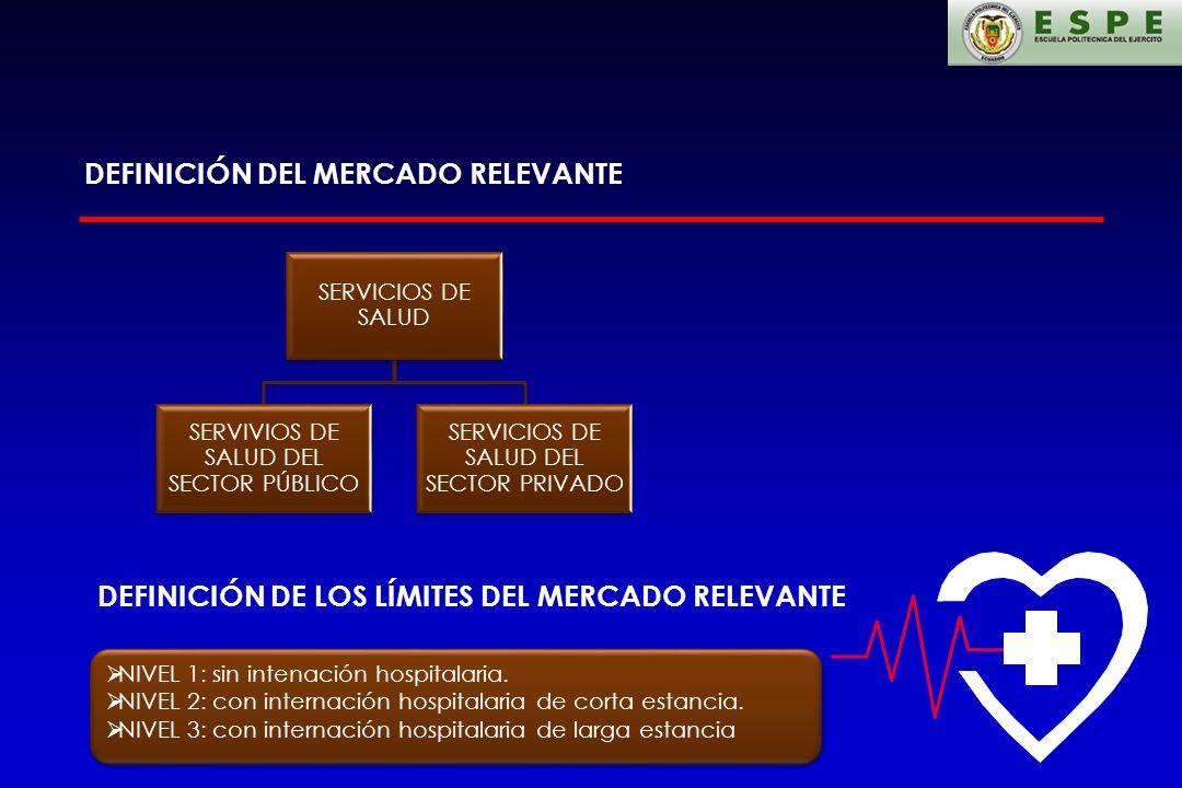 DEFINICIÓN DEL MERCADO RELEVANTE