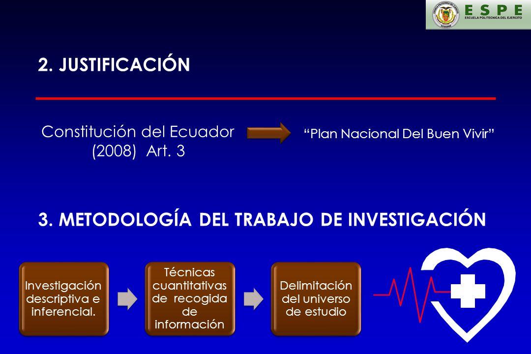 3. METODOLOGÍA DEL TRABAJO DE INVESTIGACIÓN