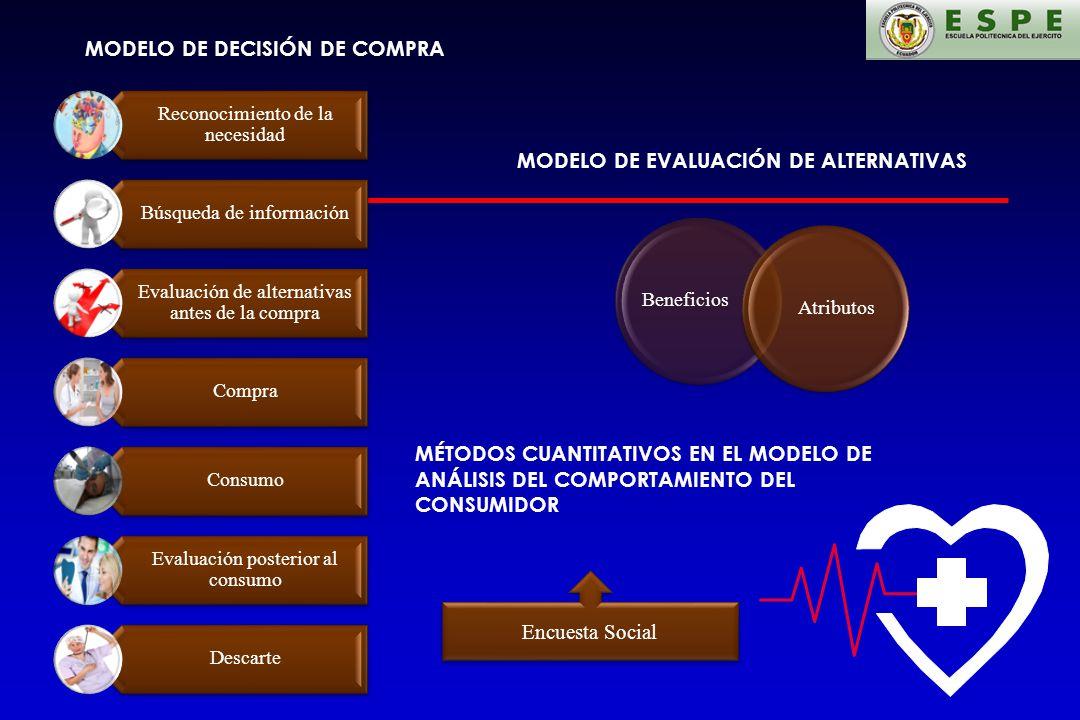 MODELO DE EVALUACIÓN DE ALTERNATIVAS