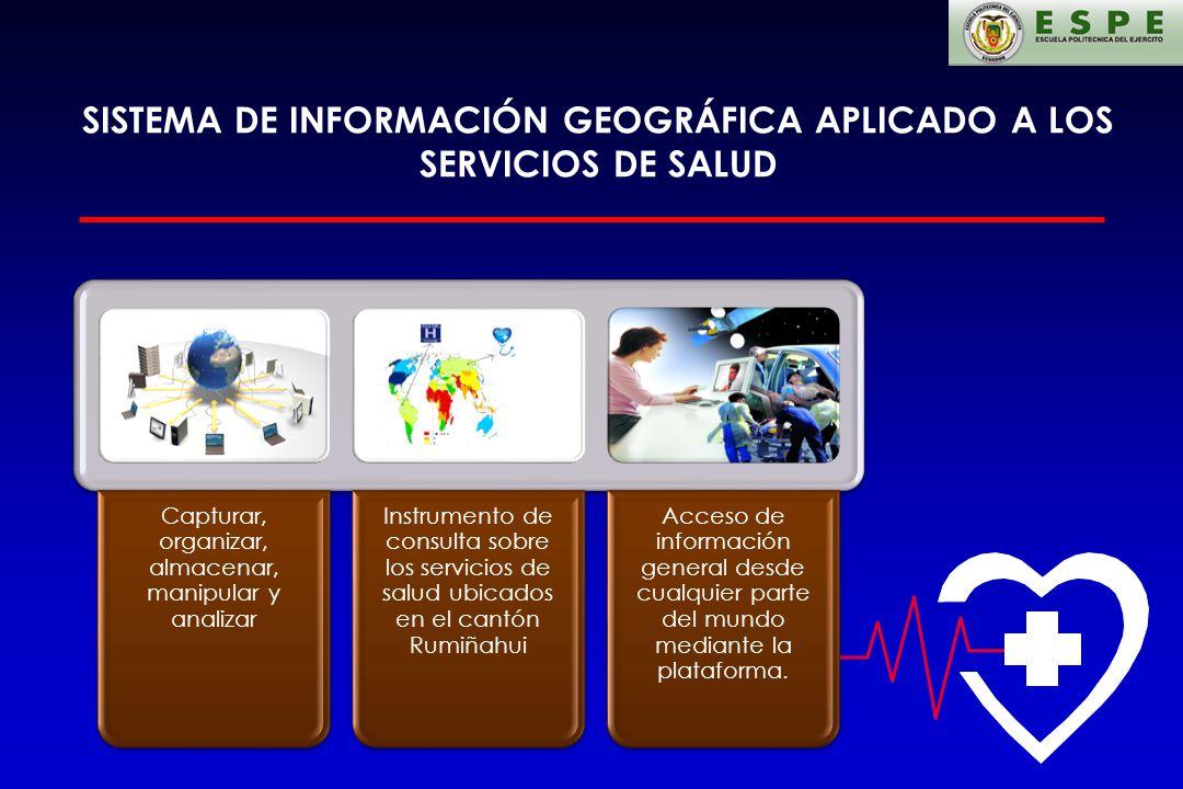 SISTEMA DE INFORMACIÓN GEOGRÁFICA APLICADO A LOS SERVICIOS DE SALUD