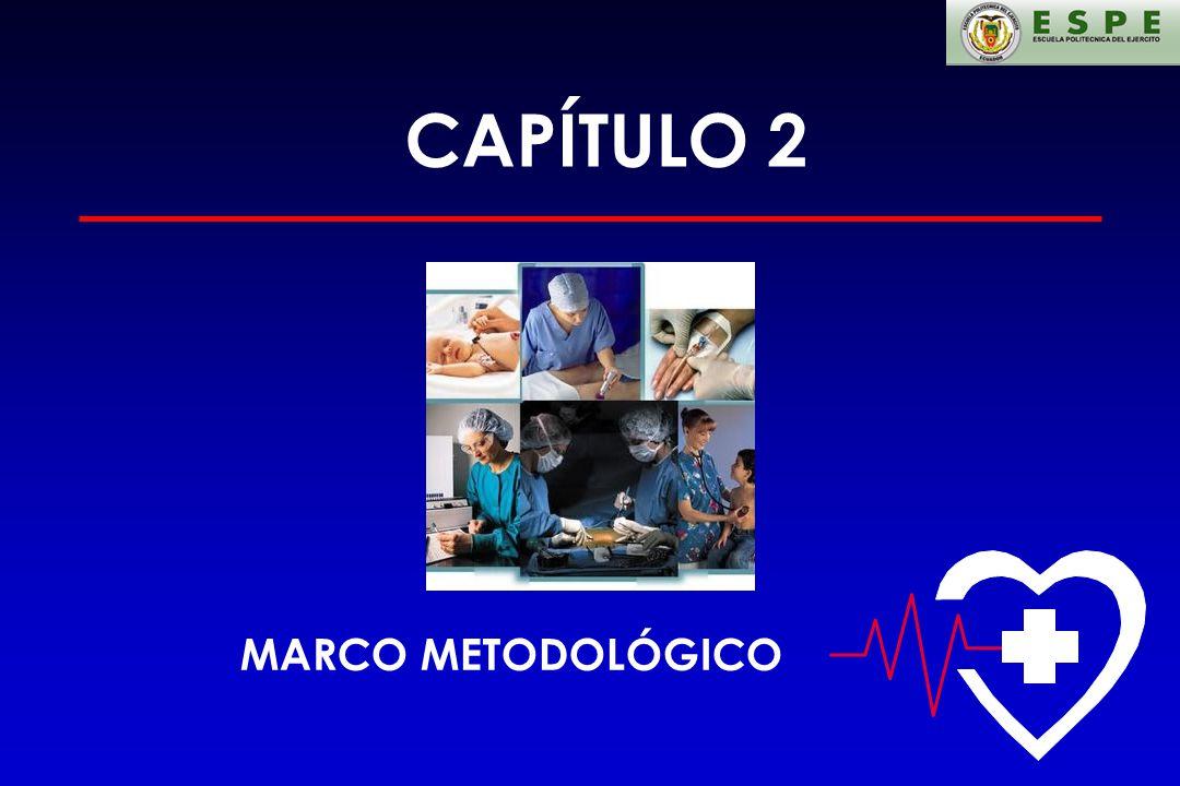 CAPÍTULO 2 MARCO METODOLÓGICO