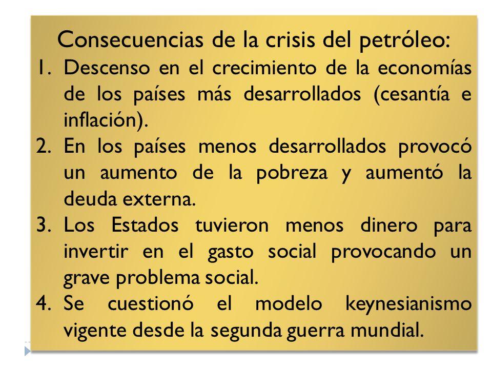 Consecuencias de la crisis del petróleo: