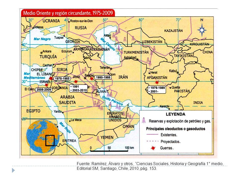 Fuente: Ramírez, Álvaro y otros, Ciencias Sociales, Historia y Geografía 1° medio, Editorial SM, Santiago, Chile, 2010, pág.