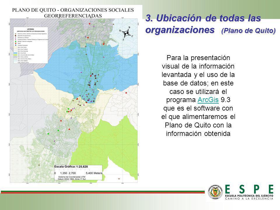 3. Ubicación de todas las organizaciones (Plano de Quito)