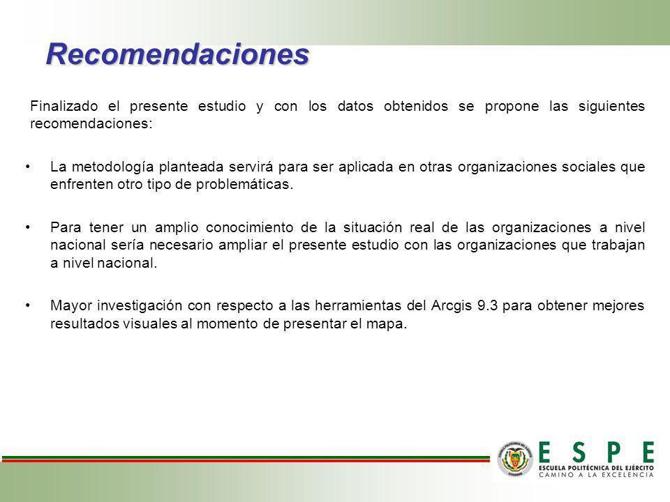Recomendaciones Finalizado el presente estudio y con los datos obtenidos se propone las siguientes recomendaciones: