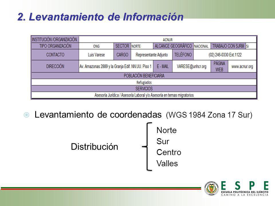 2. Levantamiento de Información