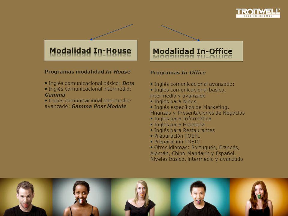 Modalidad In-House Modalidad In-Office Programas modalidad In-House