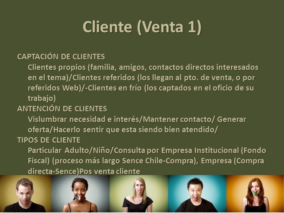 Cliente (Venta 1)