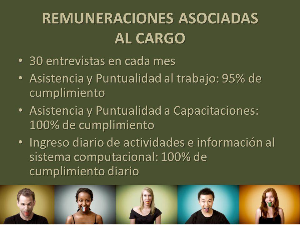 REMUNERACIONES ASOCIADAS AL CARGO