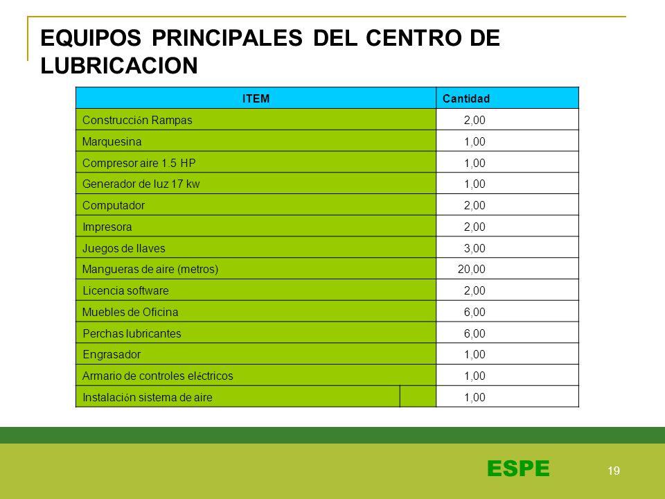 EQUIPOS PRINCIPALES DEL CENTRO DE LUBRICACION